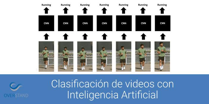 Inteligencia Artificial en la clasificación de videos